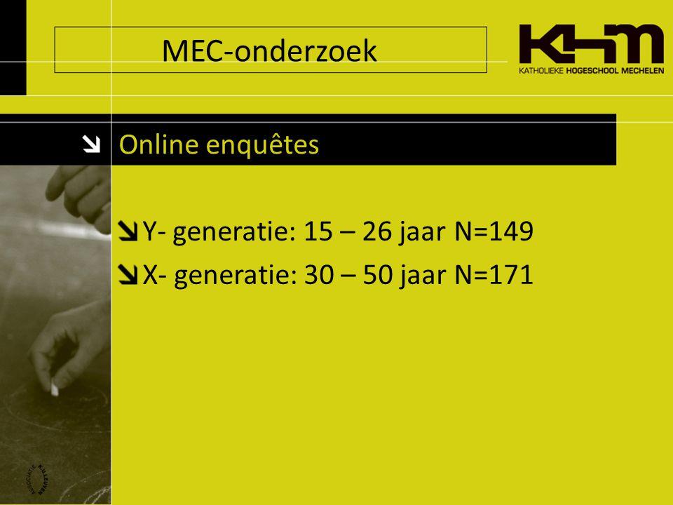 MEC-onderzoek Online enquêtes Y- generatie: 15 – 26 jaarN=149 X- generatie: 30 – 50 jaarN=171