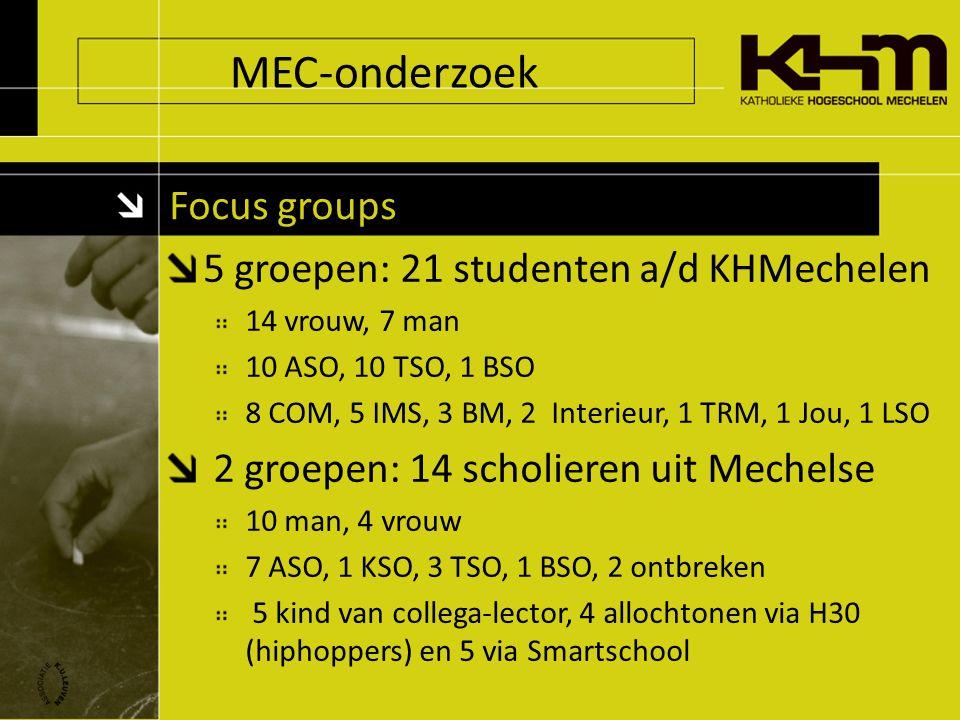 MEC-onderzoek Focus groups 5 groepen: 21 studenten a/d KHMechelen 14 vrouw, 7 man 10 ASO, 10 TSO, 1 BSO 8 COM, 5 IMS, 3 BM, 2 Interieur, 1 TRM, 1 Jou, 1 LSO 2 groepen: 14 scholieren uit Mechelse 10 man, 4 vrouw 7 ASO, 1 KSO, 3 TSO, 1 BSO, 2 ontbreken 5 kind van collega-lector, 4 allochtonen via H30 (hiphoppers) en 5 via Smartschool