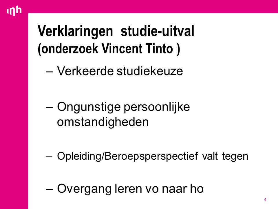 Verklaringen studie-uitval (onderzoek Vincent Tinto ) –Verkeerde studiekeuze –Ongunstige persoonlijke omstandigheden –Opleiding/Beroepsperspectief val