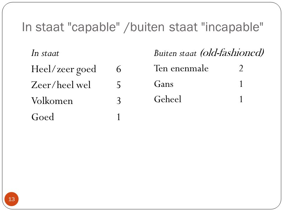 In staat