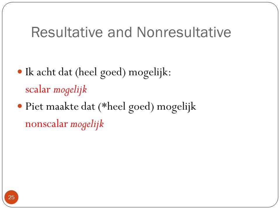 Resultative and Nonresultative 25 Ik acht dat (heel goed) mogelijk: scalar mogelijk Piet maakte dat (*heel goed) mogelijk nonscalar mogelijk