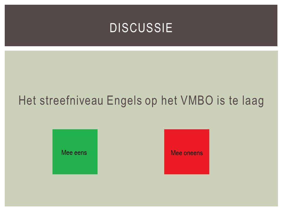 Het streefniveau Engels op het VMBO is te laag DISCUSSIE