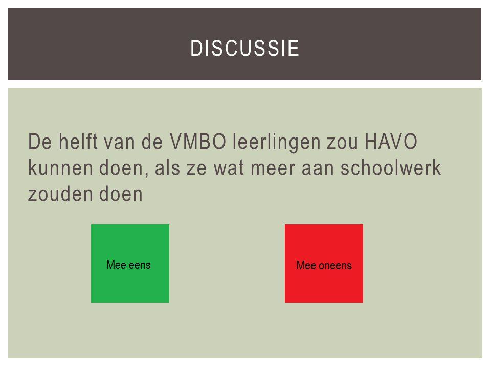 De helft van de VMBO leerlingen zou HAVO kunnen doen, als ze wat meer aan schoolwerk zouden doen DISCUSSIE
