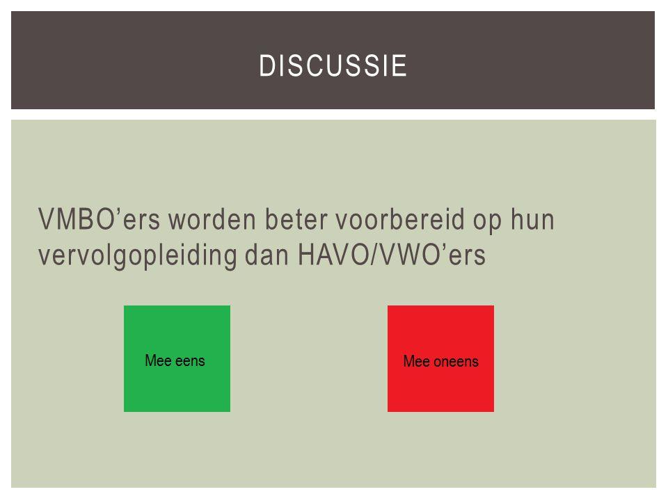 VMBO'ers worden beter voorbereid op hun vervolgopleiding dan HAVO/VWO'ers DISCUSSIE