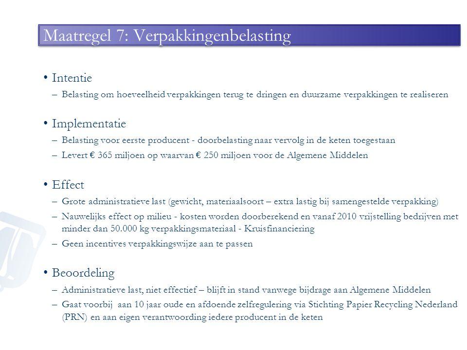 Maatregel 7: Verpakkingenbelasting Intentie –Belasting om hoeveelheid verpakkingen terug te dringen en duurzame verpakkingen te realiseren Implementat