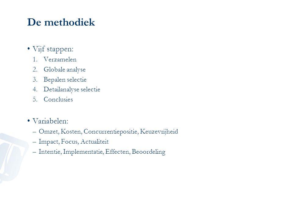 De methodiek Vijf stappen: 1.Verzamelen 2.Globale analyse 3.Bepalen selectie 4.Detailanalyse selectie 5.Conclusies Variabelen: –Omzet, Kosten, Concurr
