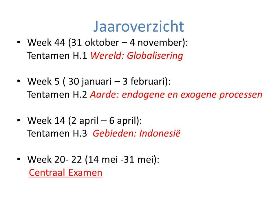 Jaaroverzicht Week 44 (31 oktober – 4 november): Tentamen H.1 Wereld: Globalisering Week 5 ( 30 januari – 3 februari): Tentamen H.2 Aarde: endogene en exogene processen Week 14 (2 april – 6 april): Tentamen H.3 Gebieden: Indonesië Week 20- 22 (14 mei -31 mei): Centraal Examen