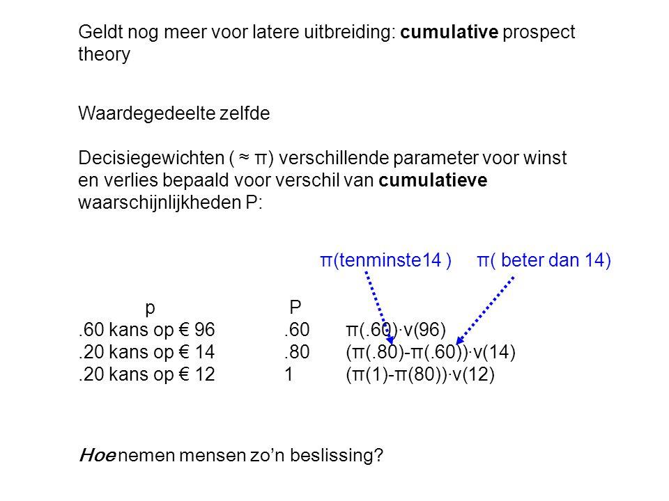 Waardegedeelte zelfde Decisiegewichten ( ≈ π) verschillende parameter voor winst en verlies bepaald voor verschil van cumulatieve waarschijnlijkheden P: Hoe nemen mensen zo'n beslissing.