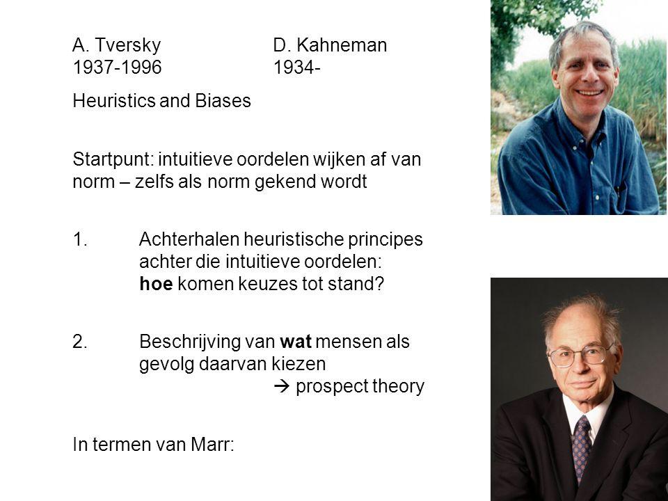 A. TverskyD. Kahneman 1937-19961934- Heuristics and Biases Startpunt: intuitieve oordelen wijken af van norm – zelfs als norm gekend wordt 1. Achterha
