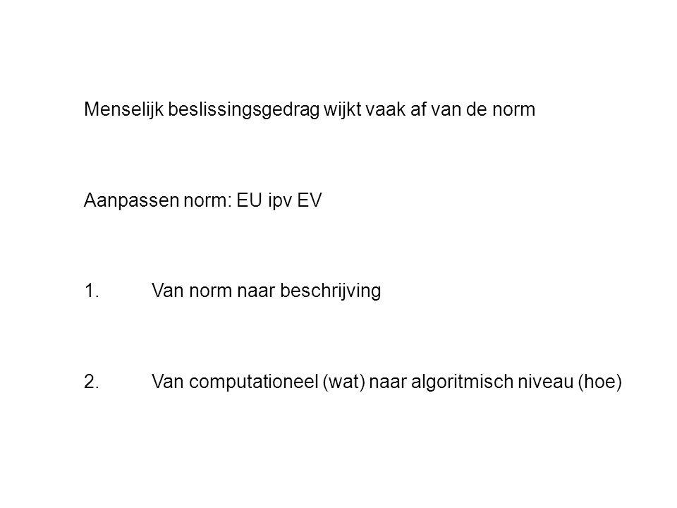 Menselijk beslissingsgedrag wijkt vaak af van de norm Aanpassen norm: EU ipv EV 1.Van norm naar beschrijving 2.Van computationeel (wat) naar algoritmisch niveau (hoe)