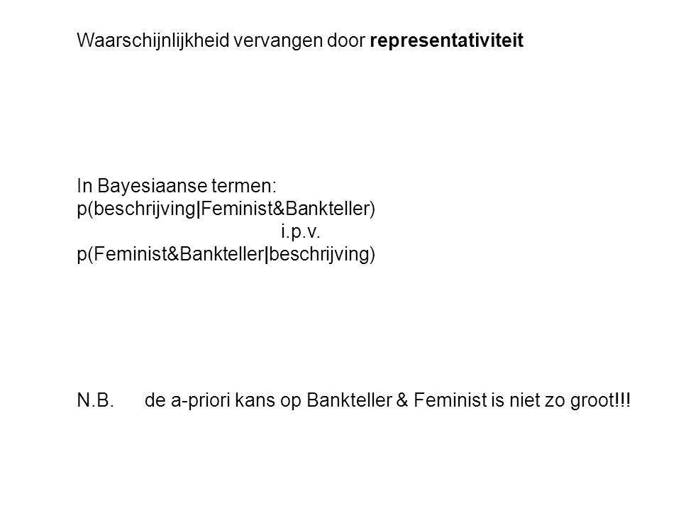 Waarschijnlijkheid vervangen door representativiteit In Bayesiaanse termen: p(beschrijving|Feminist&Bankteller) i.p.v.