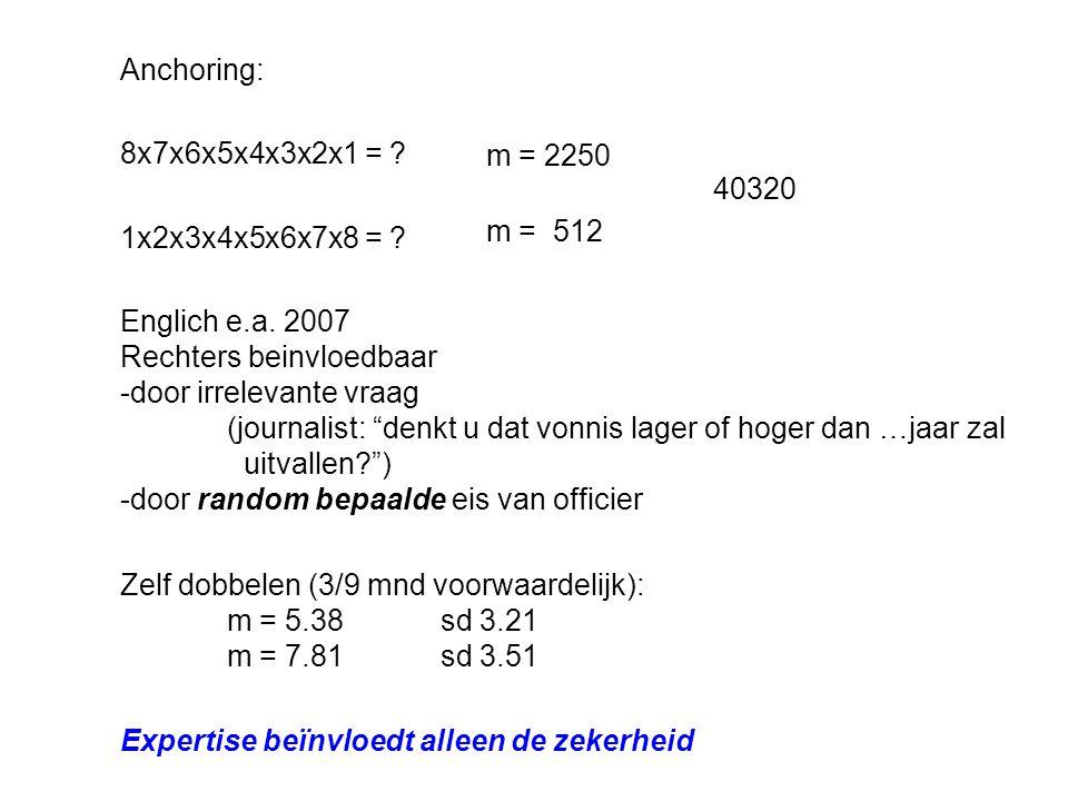 Anchoring: 8x7x6x5x4x3x2x1 = ? 1x2x3x4x5x6x7x8 = ? m = 512 m = 2250 40320 Englich e.a. 2007 Rechters beinvloedbaar -door irrelevante vraag (journalist