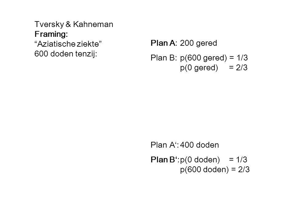 Tversky & Kahneman Framing: Aziatische ziekte 600 doden tenzij: Plan A:200 gered Plan B:p(600 gered) = 1/3 p(0 gered) = 2/3 Plan A':400 doden Plan B':p(0 doden) = 1/3 p(600 doden) = 2/3