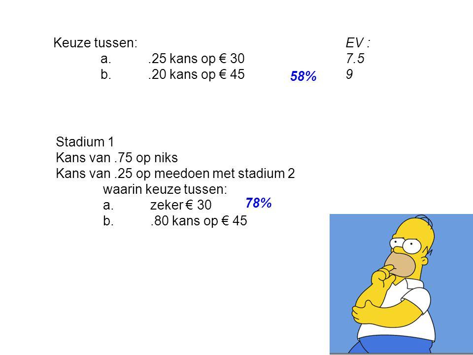 Keuze tussen: a..25 kans op € 30 b..20 kans op € 45 Stadium 1 Kans van.75 op niks Kans van.25 op meedoen met stadium 2 waarin keuze tussen: a.zeker €