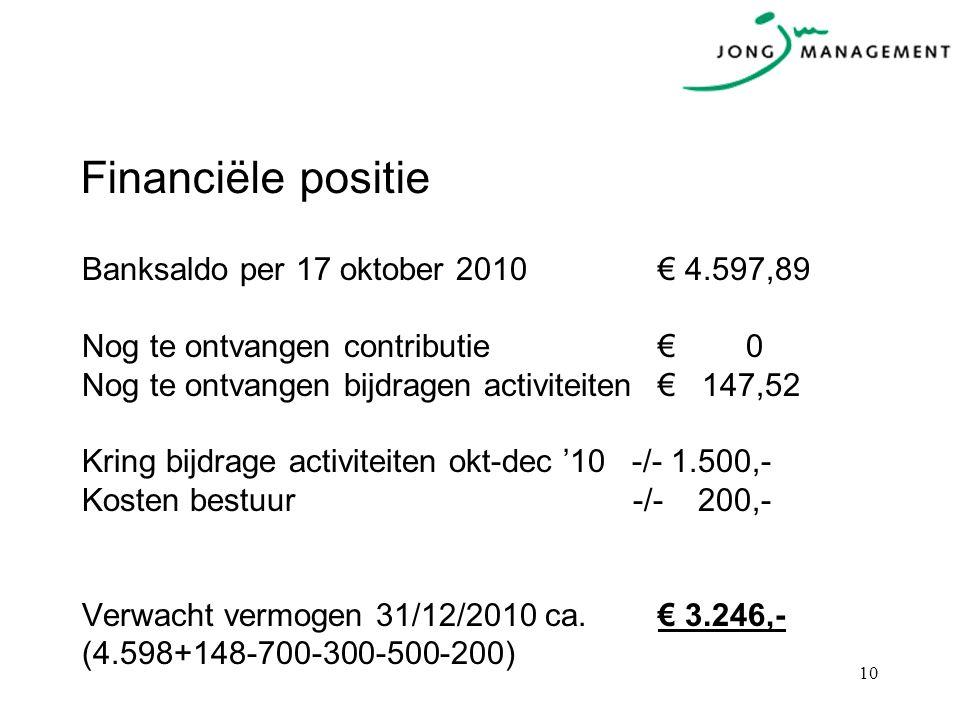 Financiële positie Banksaldo per 17 oktober 2010€ 4.597,89 Nog te ontvangen contributie€ 0 Nog te ontvangen bijdragen activiteiten€ 147,52 Kring bijdrage activiteiten okt-dec '10 -/- 1.500,- Kosten bestuur -/- 200,- Verwacht vermogen 31/12/2010 ca.€ 3.246,- (4.598+148-700-300-500-200) 10