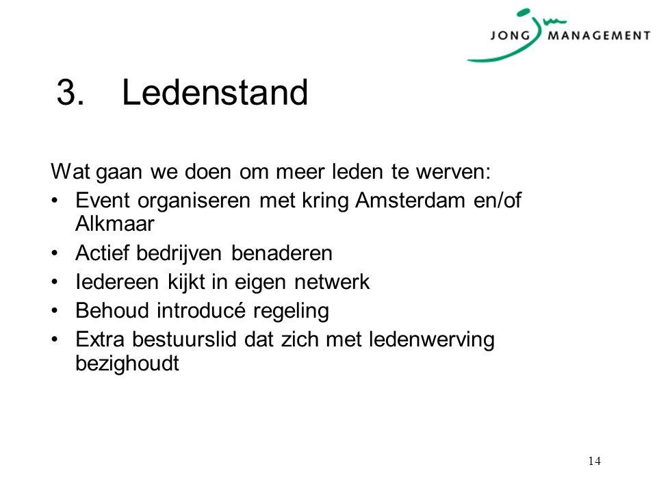 3.Ledenstand Wat gaan we doen om meer leden te werven: Event organiseren met kring Amsterdam en/of Alkmaar Actief bedrijven benaderen Iedereen kijkt i