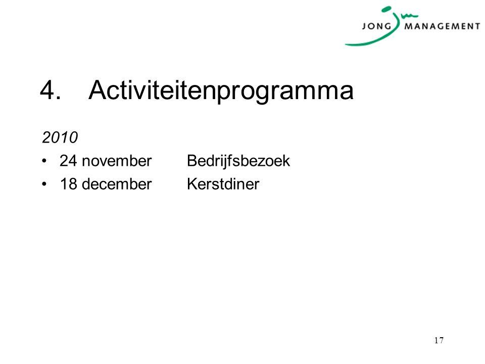 4.Activiteitenprogramma 2010 24 november Bedrijfsbezoek 18 december Kerstdiner 17