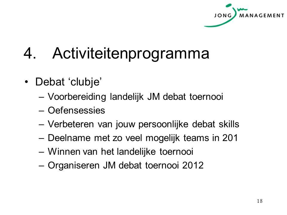 4.Activiteitenprogramma Debat 'clubje' –Voorbereiding landelijk JM debat toernooi –Oefensessies –Verbeteren van jouw persoonlijke debat skills –Deelname met zo veel mogelijk teams in 201 –Winnen van het landelijke toernooi –Organiseren JM debat toernooi 2012 18