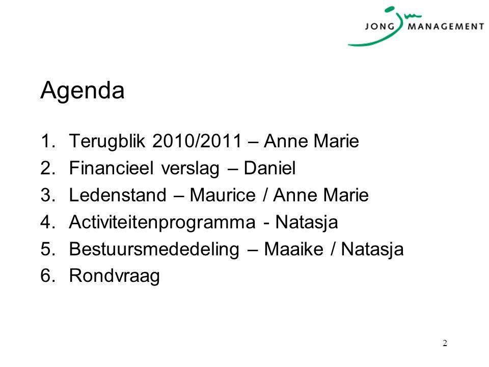 Agenda 1.Terugblik 2010/2011 – Anne Marie 2.Financieel verslag – Daniel 3.Ledenstand – Maurice / Anne Marie 4.Activiteitenprogramma - Natasja 5.Bestuursmededeling – Maaike / Natasja 6.Rondvraag 2