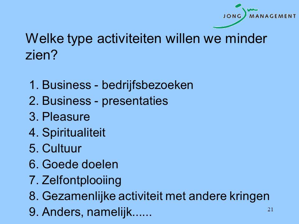 Welke type activiteiten willen we minder zien? 1. Business - bedrijfsbezoeken 2. Business - presentaties 3. Pleasure 4. Spiritualiteit 5. Cultuur 6. G