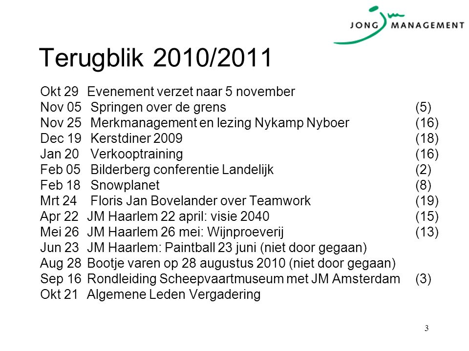 Terugblik 2010/2011 Okt 29Evenement verzet naar 5 november Nov 05 Springen over de grens(5) Nov 25 Merkmanagement en lezing Nykamp Nyboer(16) Dec 19 Kerstdiner 2009(18) Jan 20 Verkooptraining(16) Feb 05 Bilderberg conferentie Landelijk(2) Feb 18 Snowplanet(8) Mrt 24 Floris Jan Bovelander over Teamwork(19) Apr 22JM Haarlem 22 april: visie 2040(15) Mei 26JM Haarlem 26 mei: Wijnproeverij (13) Jun 23JM Haarlem: Paintball 23 juni (niet door gegaan) Aug 28Bootje varen op 28 augustus 2010 (niet door gegaan) Sep 16Rondleiding Scheepvaartmuseum met JM Amsterdam (3) Okt 21Algemene Leden Vergadering 3