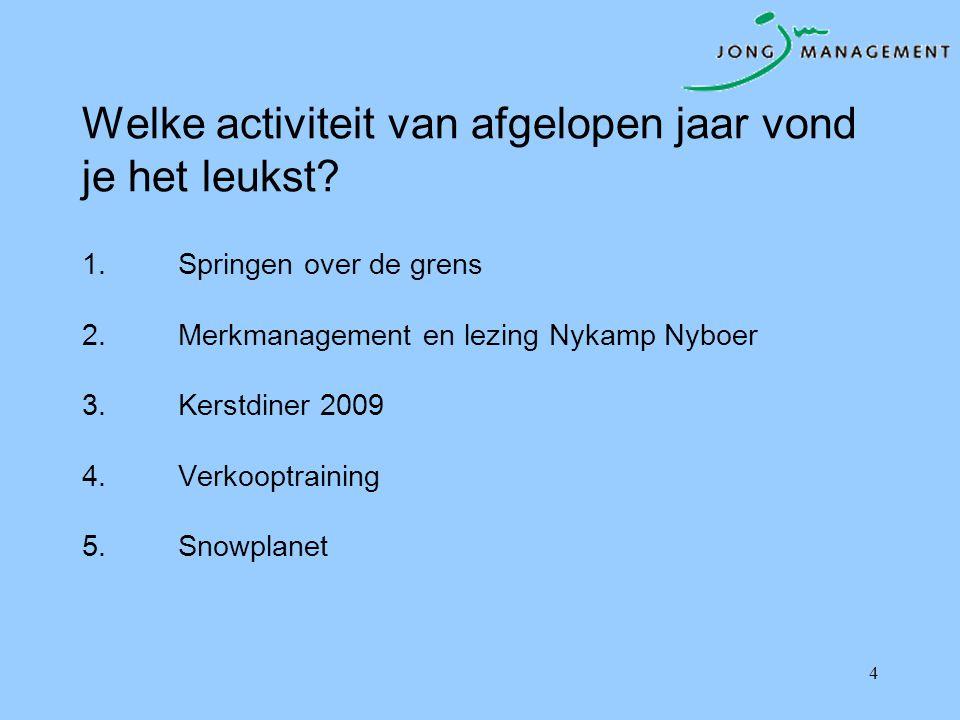 Welke activiteit van afgelopen jaar vond je het leukst? 1.Springen over de grens 2.Merkmanagement en lezing Nykamp Nyboer 3.Kerstdiner 2009 4.Verkoopt