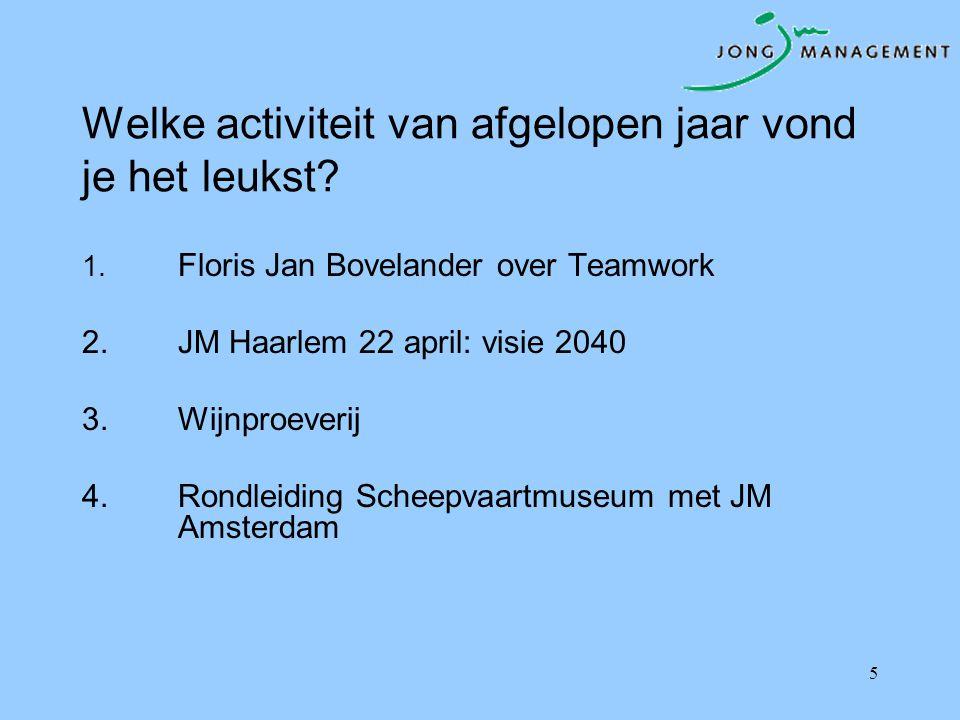 Welke activiteit van afgelopen jaar vond je het leukst? 1. Floris Jan Bovelander over Teamwork 2.JM Haarlem 22 april: visie 2040 3.Wijnproeverij 4.Ron