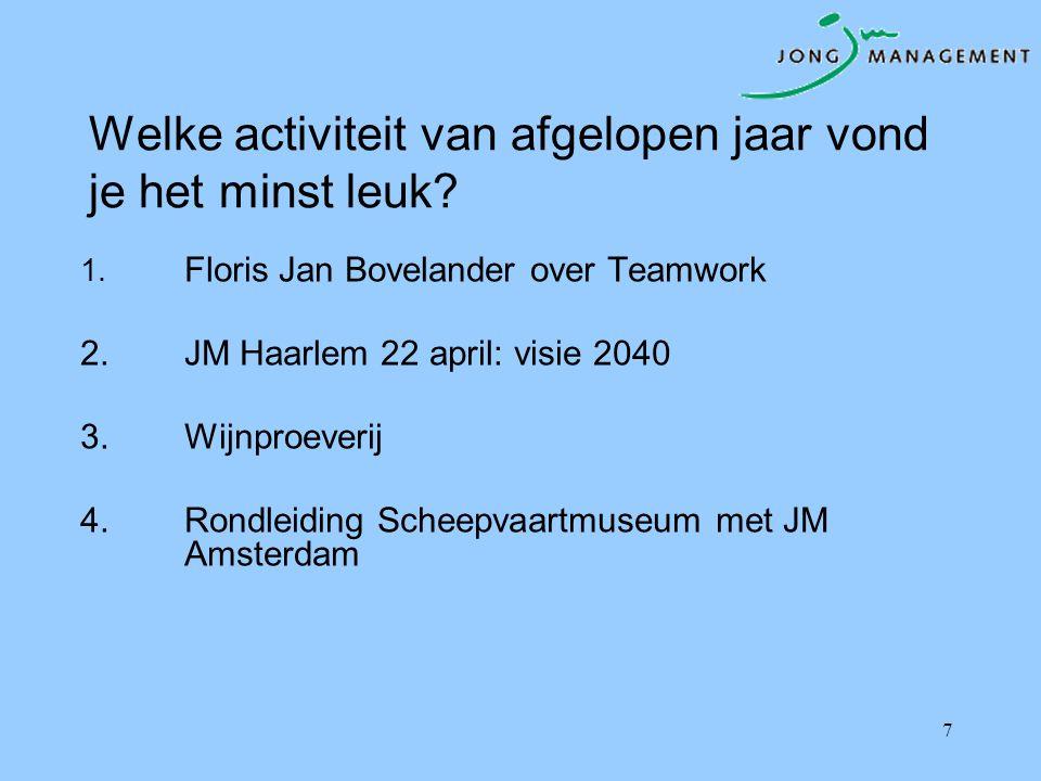 Welke activiteit van afgelopen jaar vond je het minst leuk? 1. Floris Jan Bovelander over Teamwork 2.JM Haarlem 22 april: visie 2040 3.Wijnproeverij 4