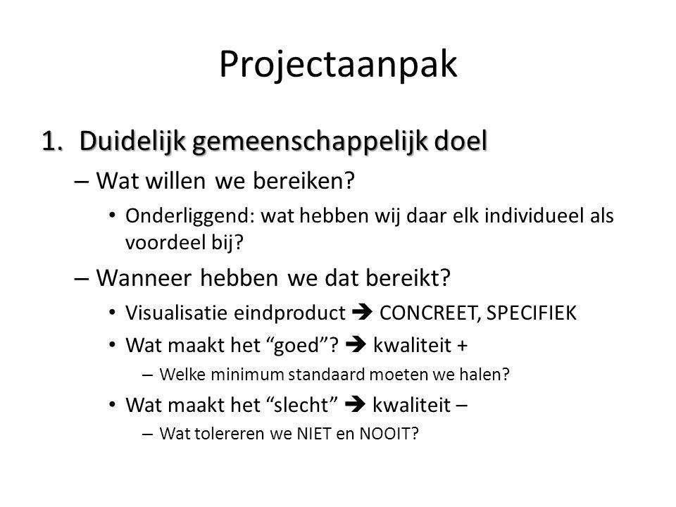 Projectaanpak 1.Duidelijk gemeenschappelijk doel – Wat willen we bereiken.
