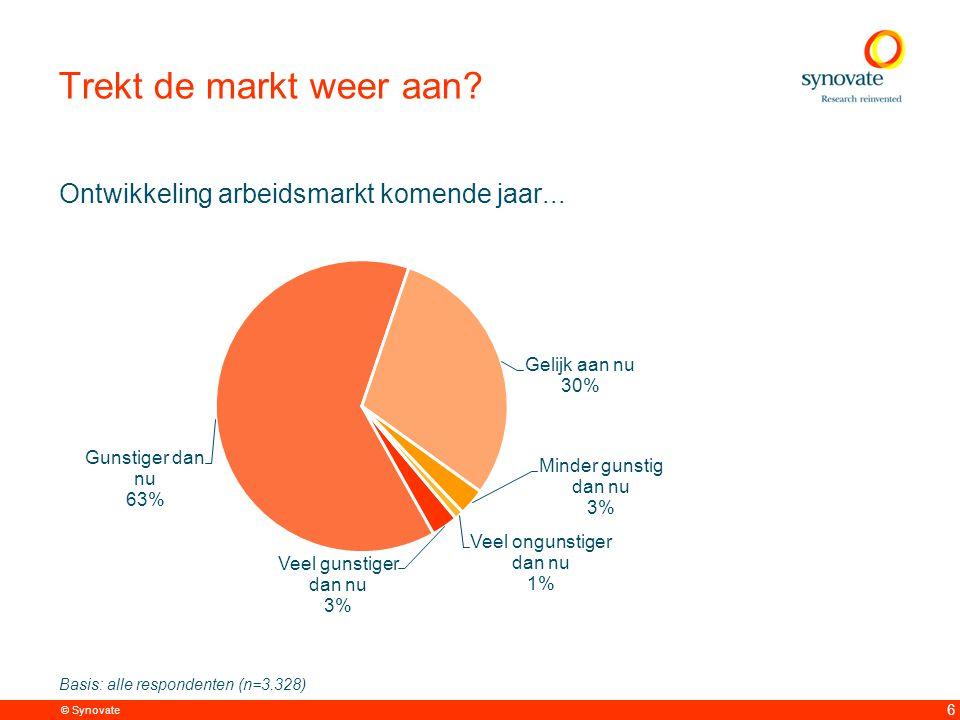 © Synovate 6 Ontwikkeling arbeidsmarkt komende jaar...