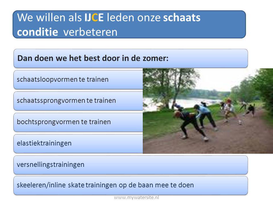 Dan doen we het best door in de zomer: schaatsloopvormen te trainenschaatssprongvormen te trainenbochtsprongvormen te trainenelastiektrainingenversnel