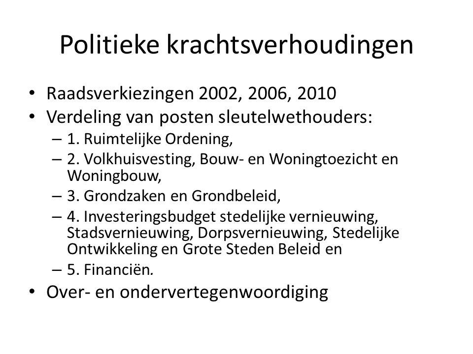 Politieke krachtsverhoudingen Raadsverkiezingen 2002, 2006, 2010 Verdeling van posten sleutelwethouders: – 1.