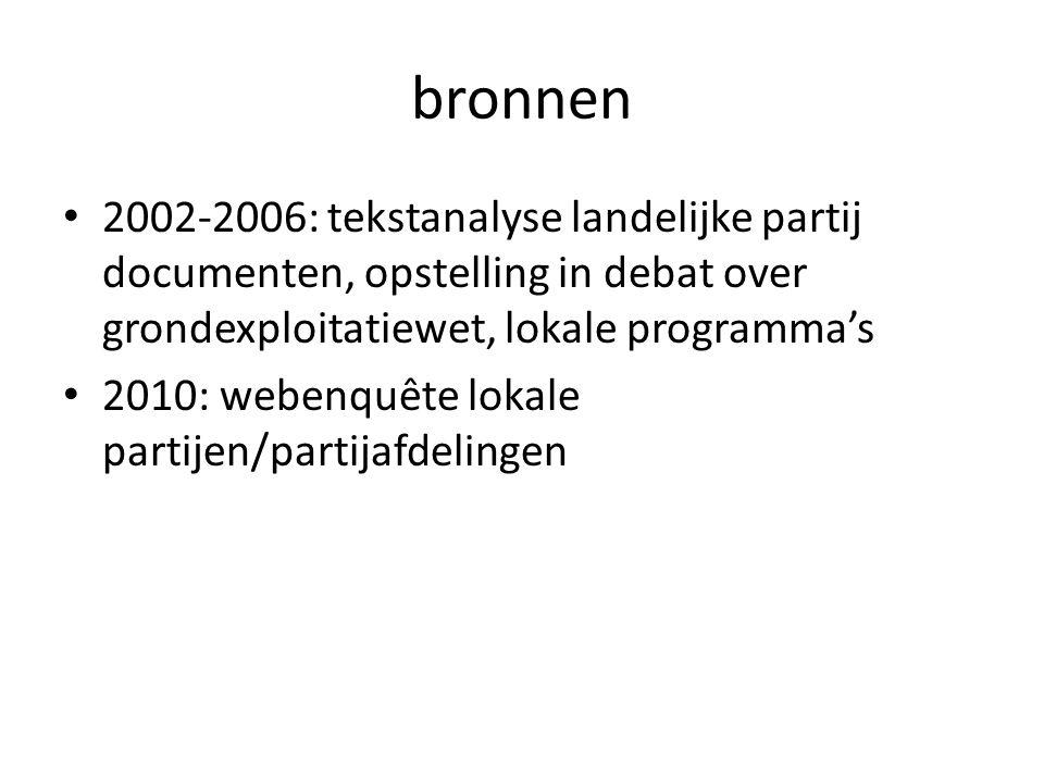 bronnen 2002-2006: tekstanalyse landelijke partij documenten, opstelling in debat over grondexploitatiewet, lokale programma's 2010: webenquête lokale partijen/partijafdelingen