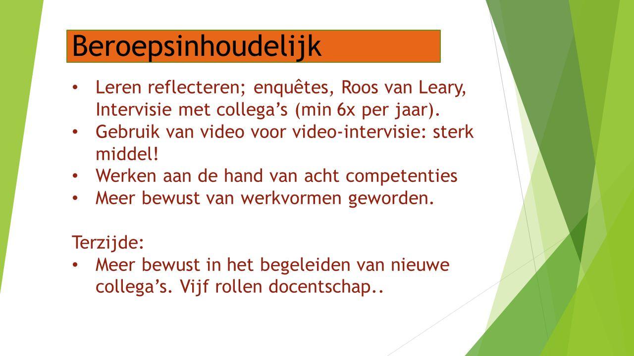 Beroepsinhoudelijk Leren reflecteren; enquêtes, Roos van Leary, Intervisie met collega's (min 6x per jaar). Gebruik van video voor video-intervisie: s