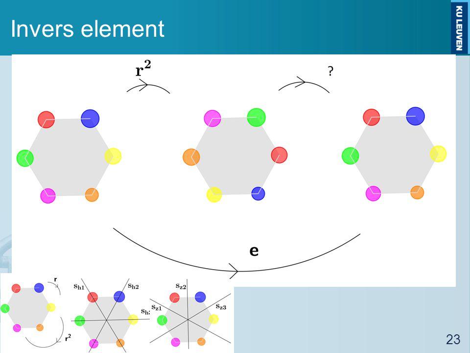 Invers element 23