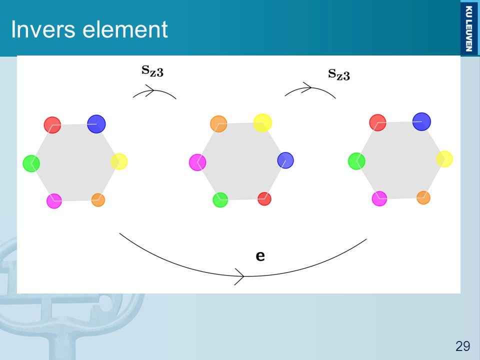 Invers element 29