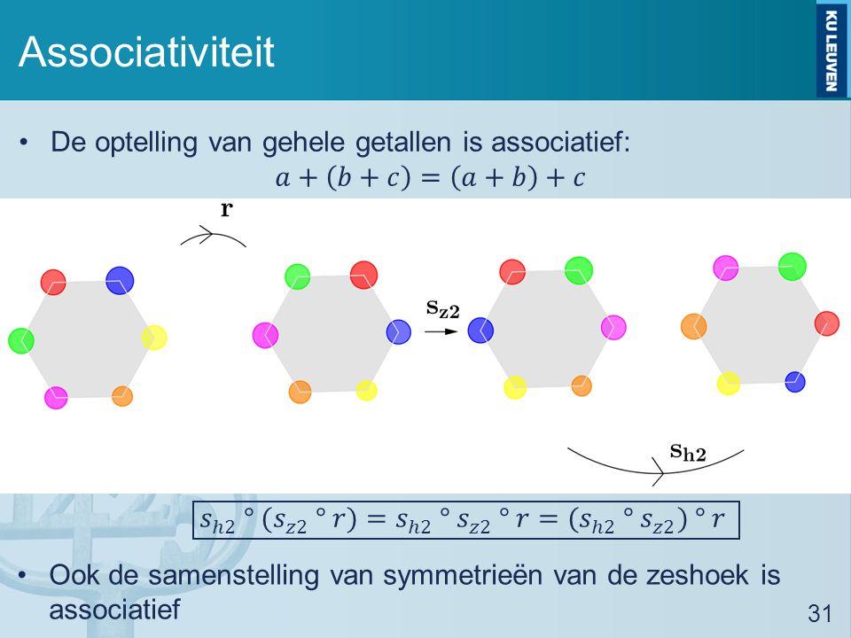 Associativiteit 31 Ook de samenstelling van symmetrieën van de zeshoek is associatief