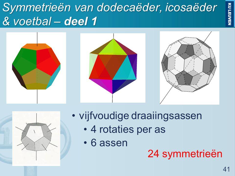 Symmetrieën van dodecaëder, icosaëder & voetbal – deel 1 vijfvoudige draaiingsassen 4 rotaties per as 6 assen 41 24 symmetrieën