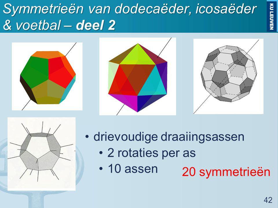Symmetrieën van dodecaëder, icosaëder & voetbal – deel 2 42 drievoudige draaiingsassen 2 rotaties per as 10 assen 20 symmetrieën