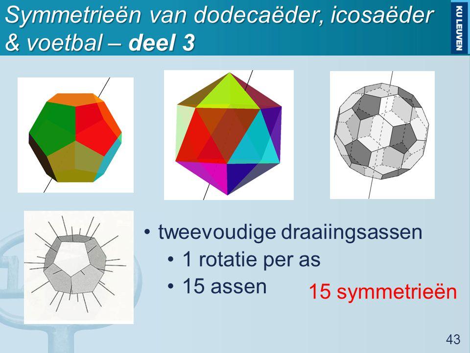 Symmetrieën van dodecaëder, icosaëder & voetbal – deel 3 43 tweevoudige draaiingsassen 1 rotatie per as 15 assen 15 symmetrieën