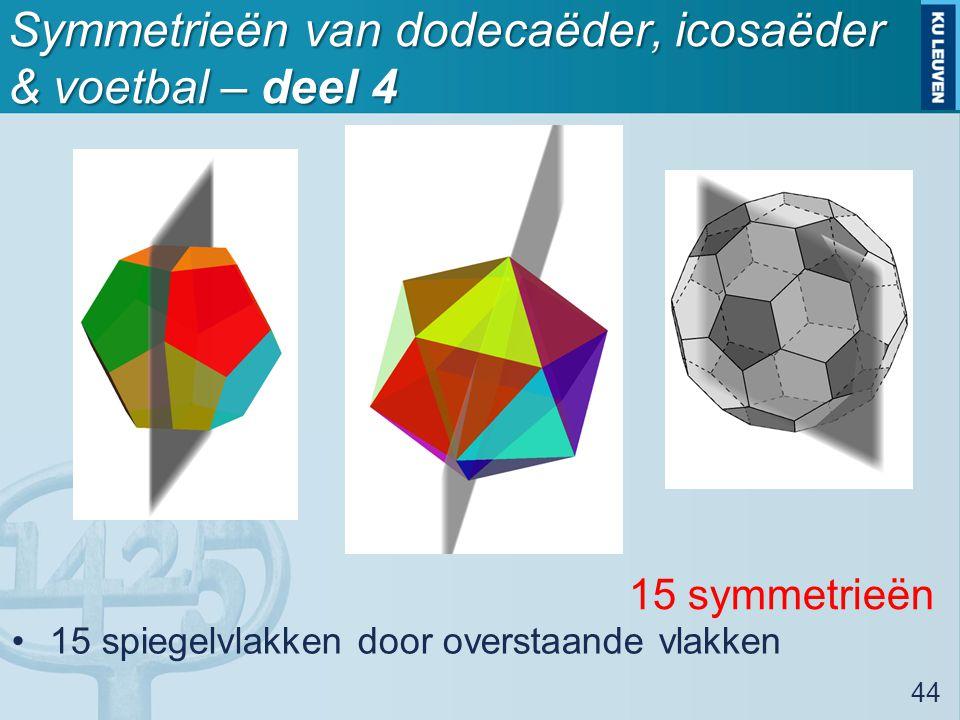 Symmetrieën van dodecaëder, icosaëder & voetbal – deel 4 15 spiegelvlakken door overstaande vlakken 44 15 symmetrieën