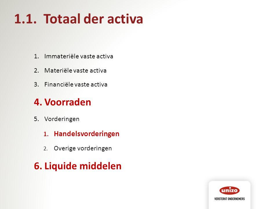 1.Immateriële vaste activa 2.Materiële vaste activa 3.Financiële vaste activa 4.Voorraden 5.Vorderingen 1. Handelsvorderingen 2. Overige vorderingen 6