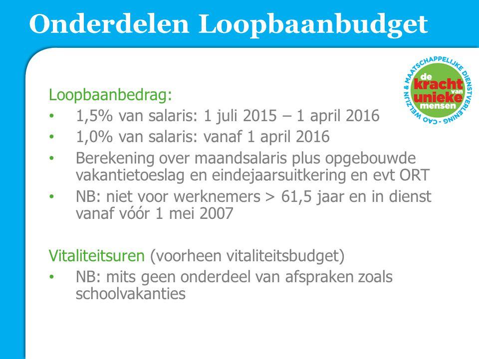 Loopbaanbedrag: 1,5% van salaris: 1 juli 2015 – 1 april 2016 1,0% van salaris: vanaf 1 april 2016 Berekening over maandsalaris plus opgebouwde vakanti