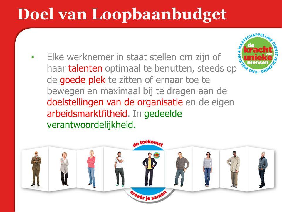 Hoe kan de cao jou en je collega's helpen met het Loopbaanbudget om meer met je individuele inzetbaarheid bezig te zijn?