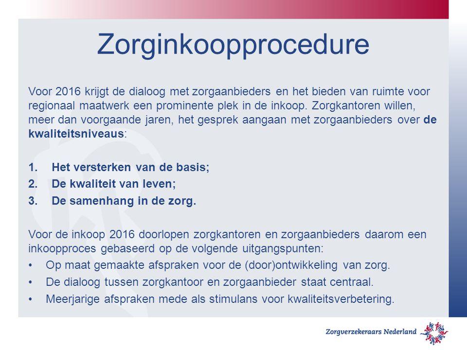 Vervolg www.zn.nl Websites individuële zorgkantoren Eigen bijeenkomsten zorgkantoren Dialoogsessies met de branches, cliëntorganisaties, toezichthouders, VWS etc.
