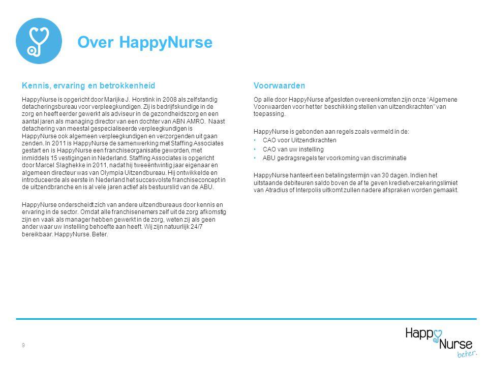 Kennis, ervaring en betrokkenheid HappyNurse is opgericht door Marijke J. Horstink in 2008 als zelfstandig detacheringsbureau voor verpleegkundigen. Z