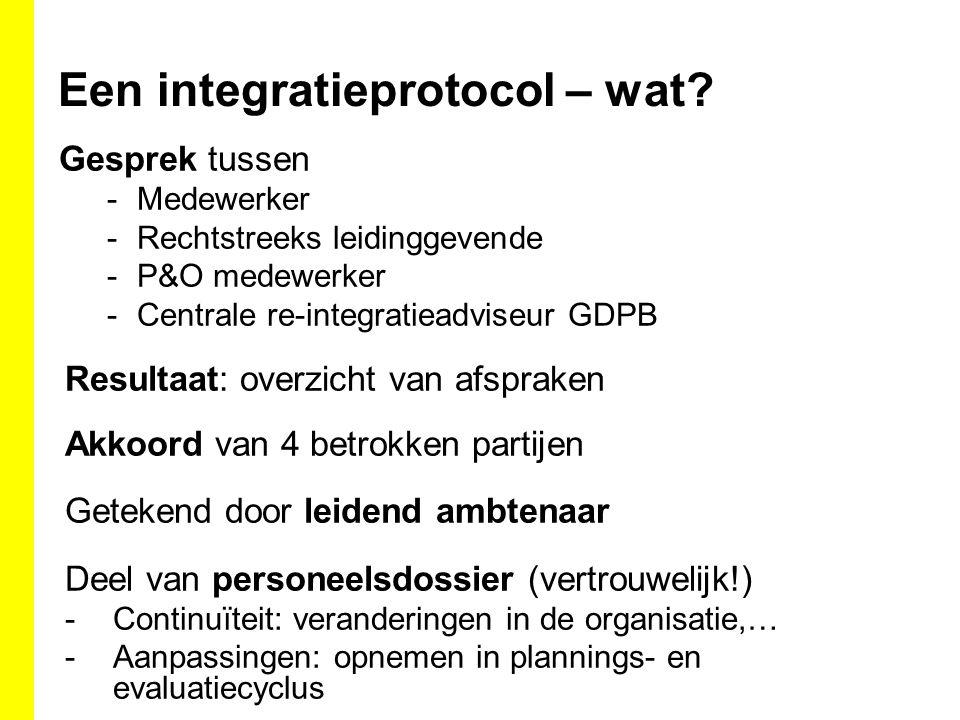 Een integratieprotocol – wat.