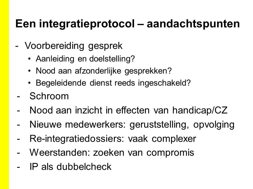 Een integratieprotocol – aandachtspunten -Voorbereiding gesprek Aanleiding en doelstelling.