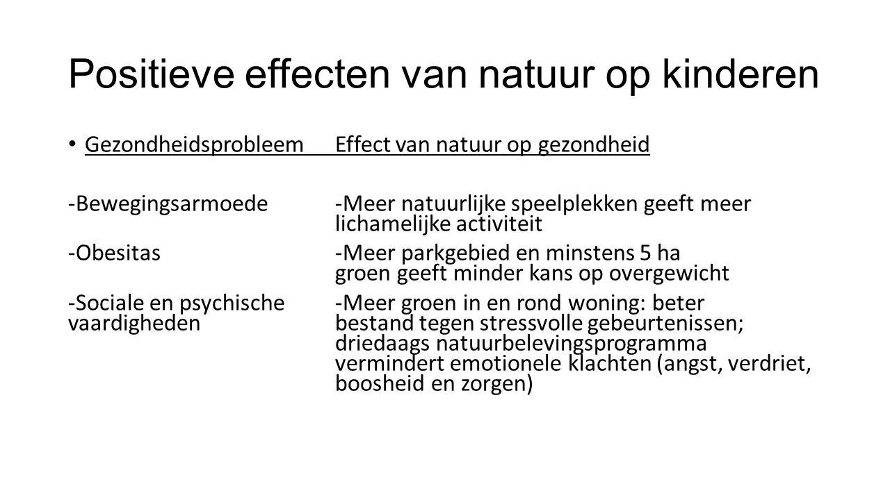 Positieve effecten van natuur op kinderen GezondheidsprobleemEffect van natuur op gezondheid -Bewegingsarmoede-Meer natuurlijke speelplekken geeft mee