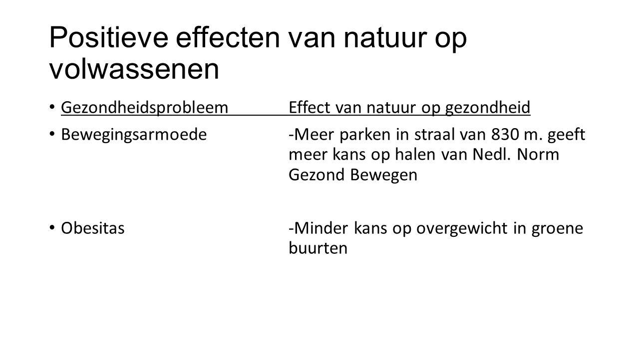 Positieve effecten van natuur op volwassenen GezondheidsprobleemEffect van natuur op gezondheid Bewegingsarmoede-Meer parken in straal van 830 m. geef